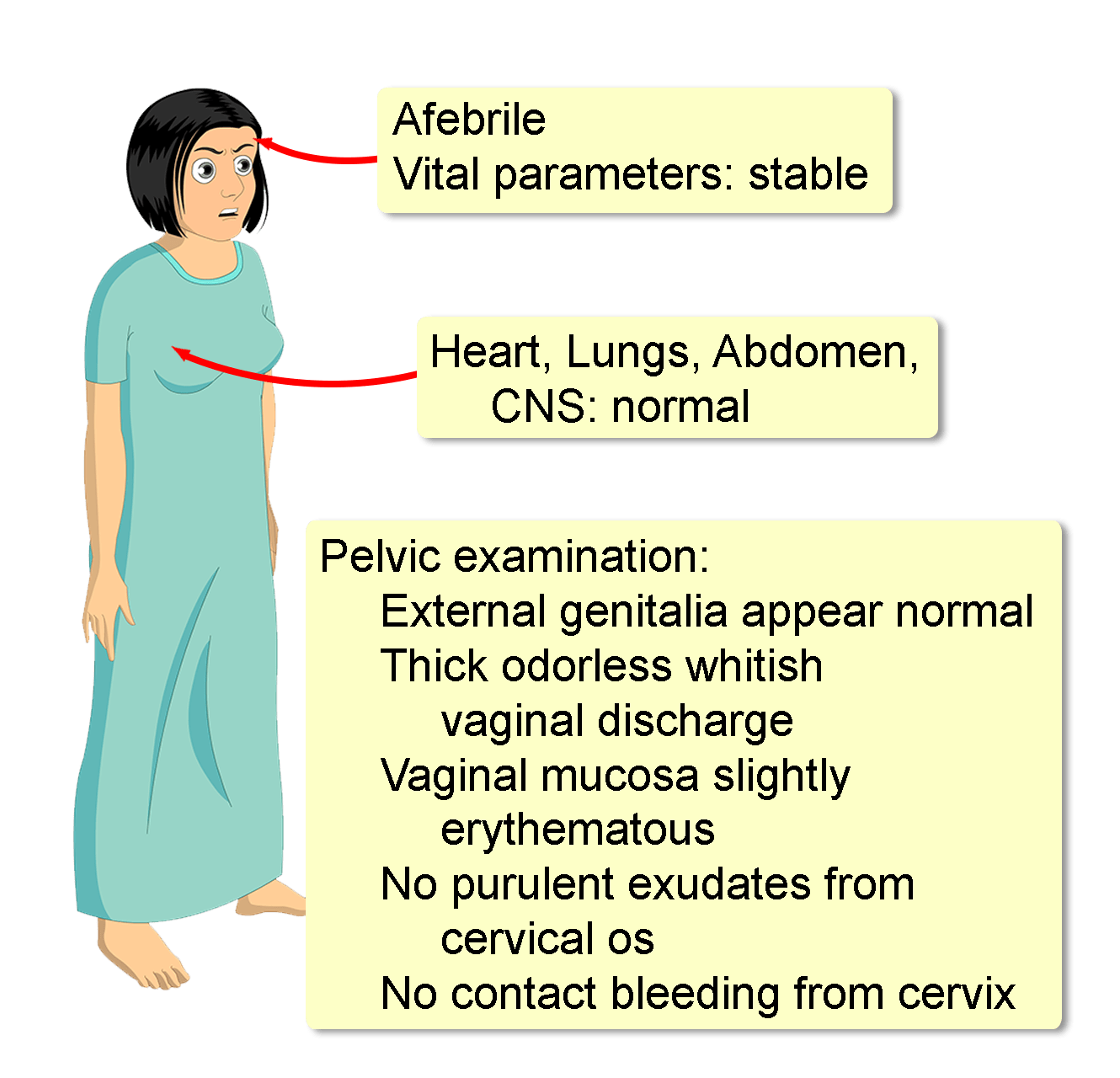 Cytolytic vaginosis. (quoted from www.google.com